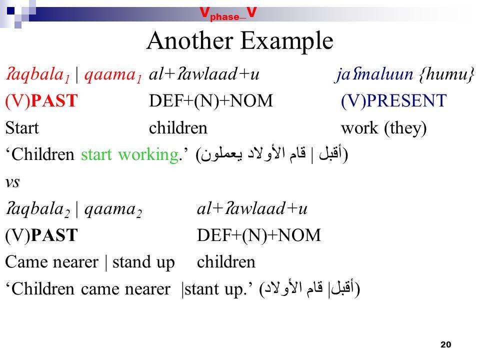 Another Example ʔaqbala1 | qaama1 al+ʔawlaad+u jaʕmaluun {humu}