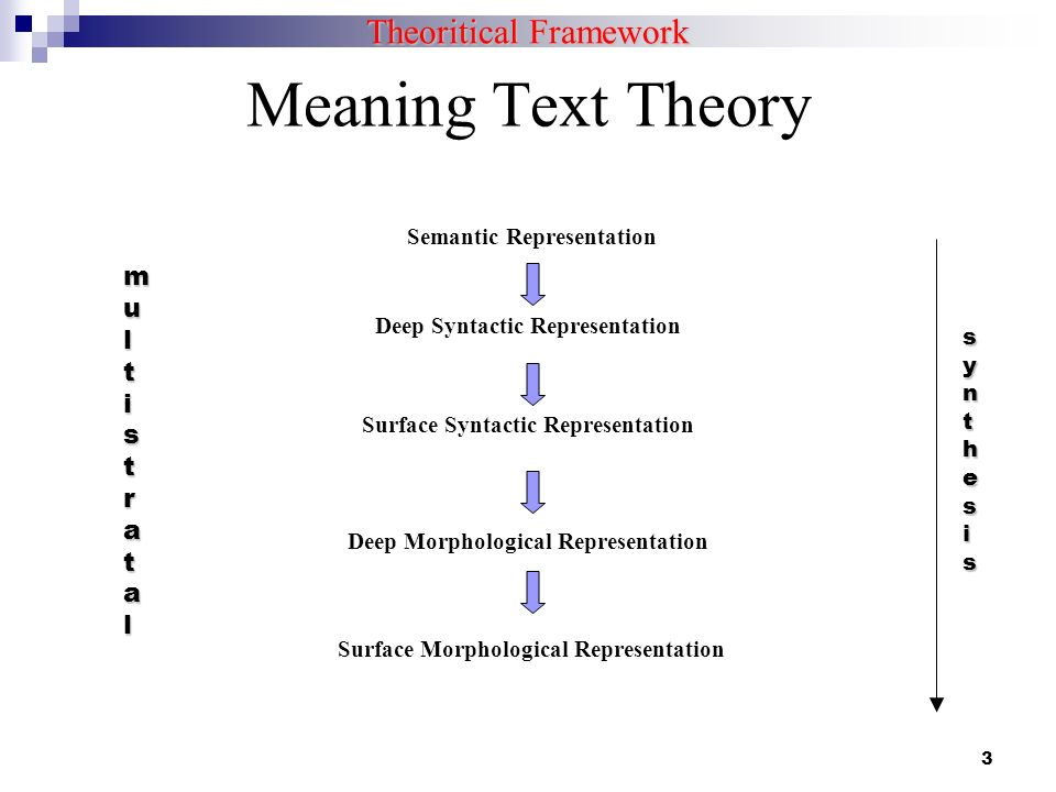 Meaning Text Theory Theoritical Framework multistratal