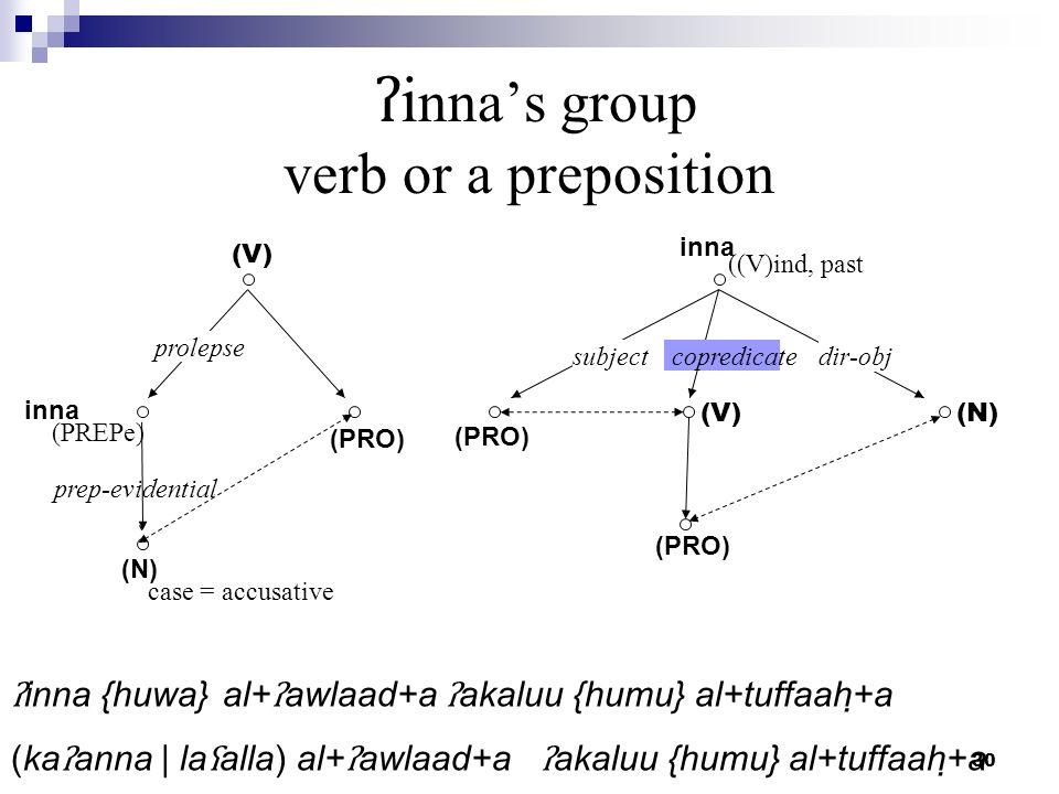 ʔinna's group verb or a preposition