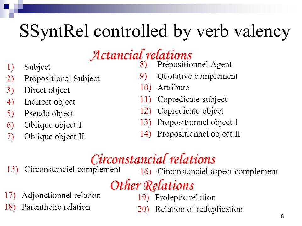 SSyntRel controlled by verb valency