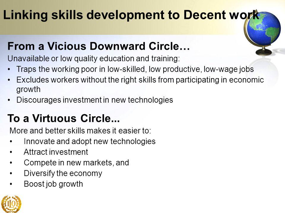 Linking skills development to Decent work