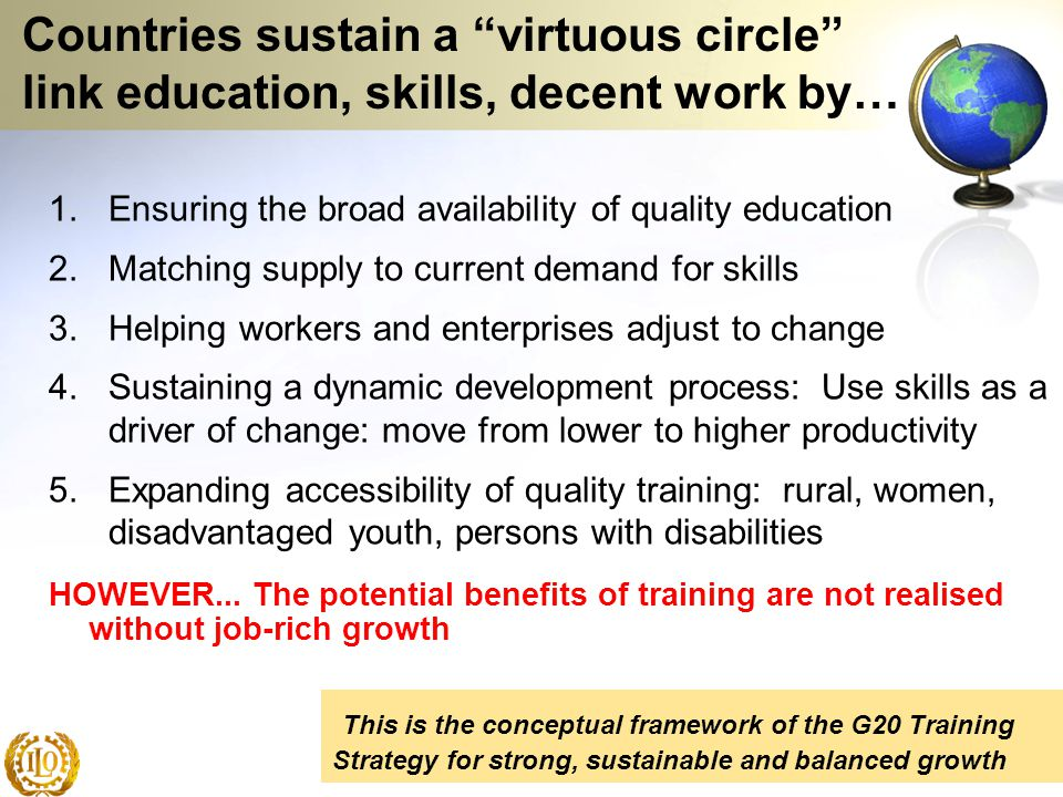 Countries sustain a virtuous circle link education, skills, decent work by…