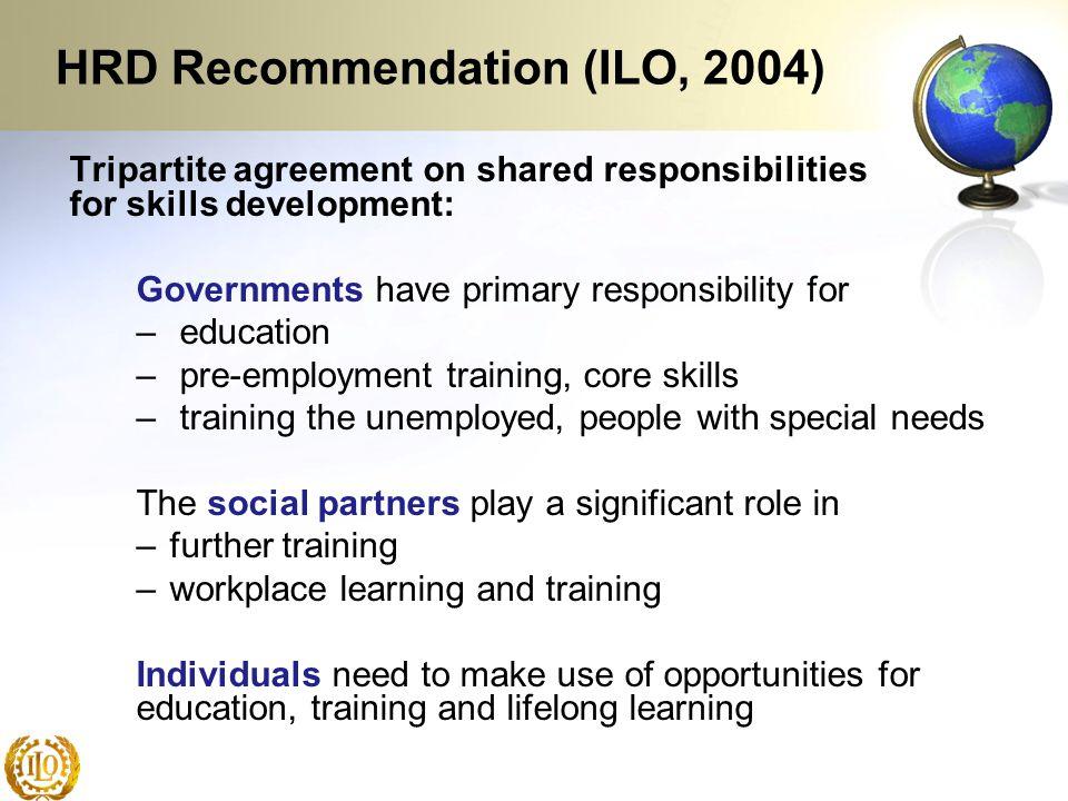 HRD Recommendation (ILO, 2004)