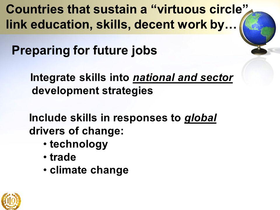 Preparing for future jobs