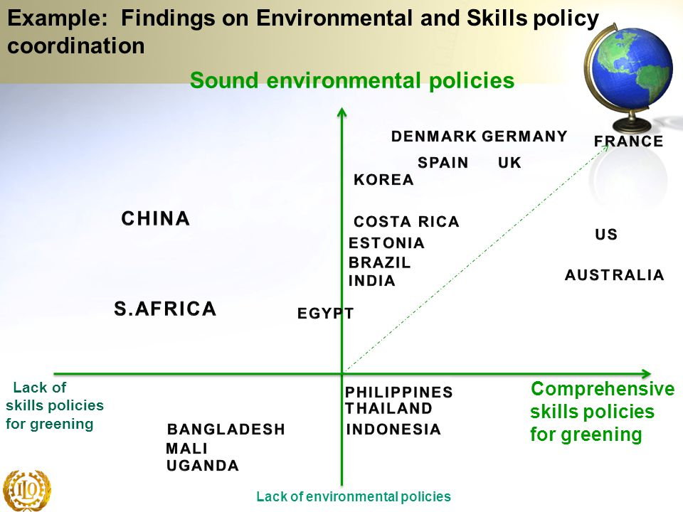 Sound environmental policies