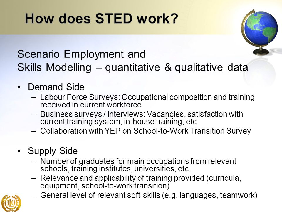 How does STED work Scenario Employment and Skills Modelling – quantitative & qualitative data. Demand Side.