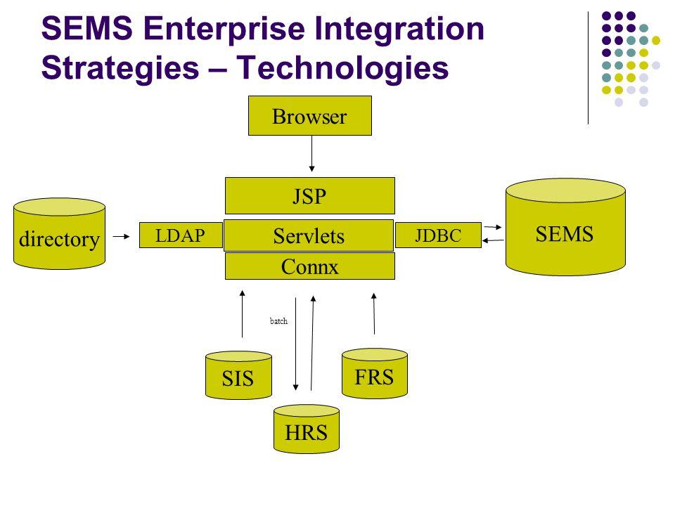 SEMS Enterprise Integration Strategies – Technologies