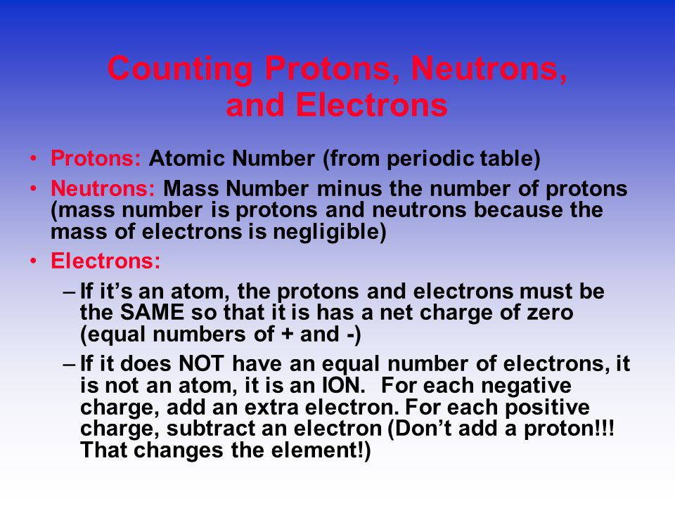 Counting Protons, Neutrons, and Electrons
