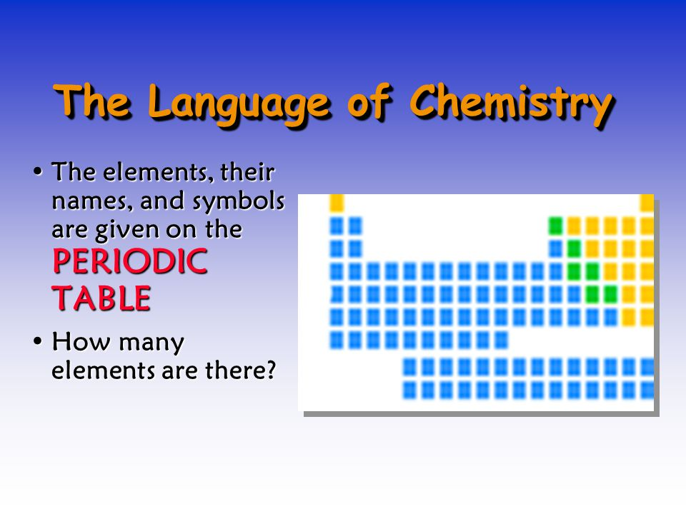 The Language of Chemistry