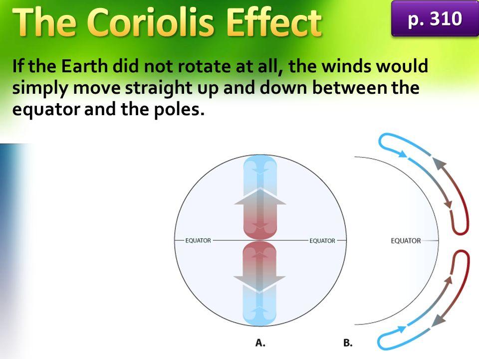 The Coriolis Effect p. 310.