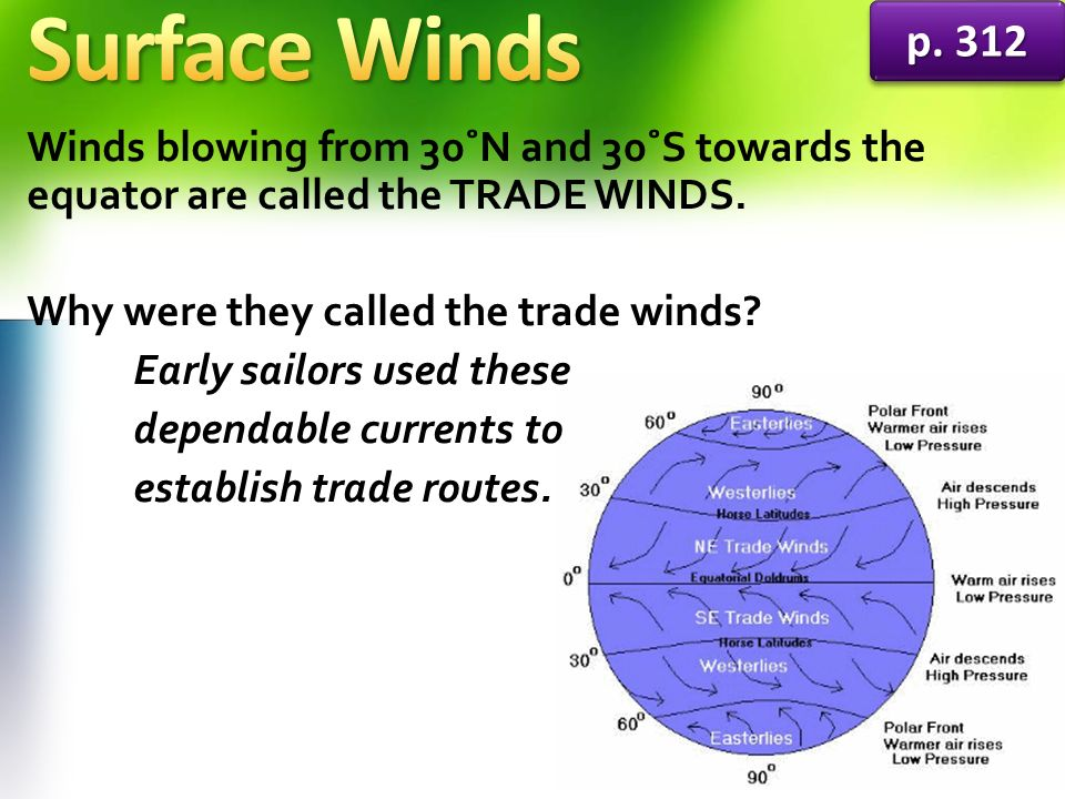 Surface Winds p Winds blowing from 30˚N and 30˚S towards the equator are called the TRADE WINDS.