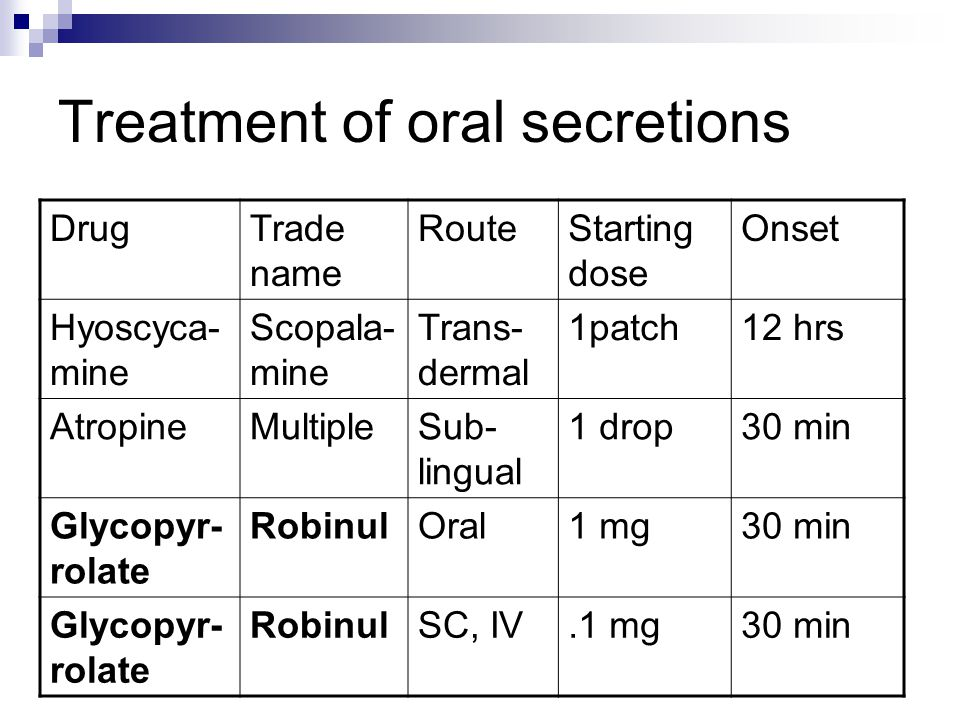 Treatment of oral secretions