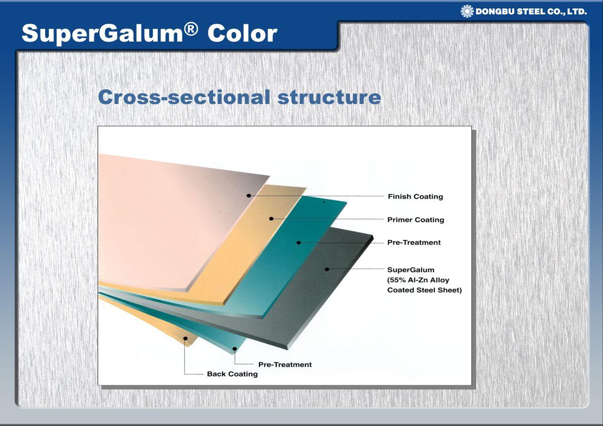 SuperGalum® Color Cross-sectional structure
