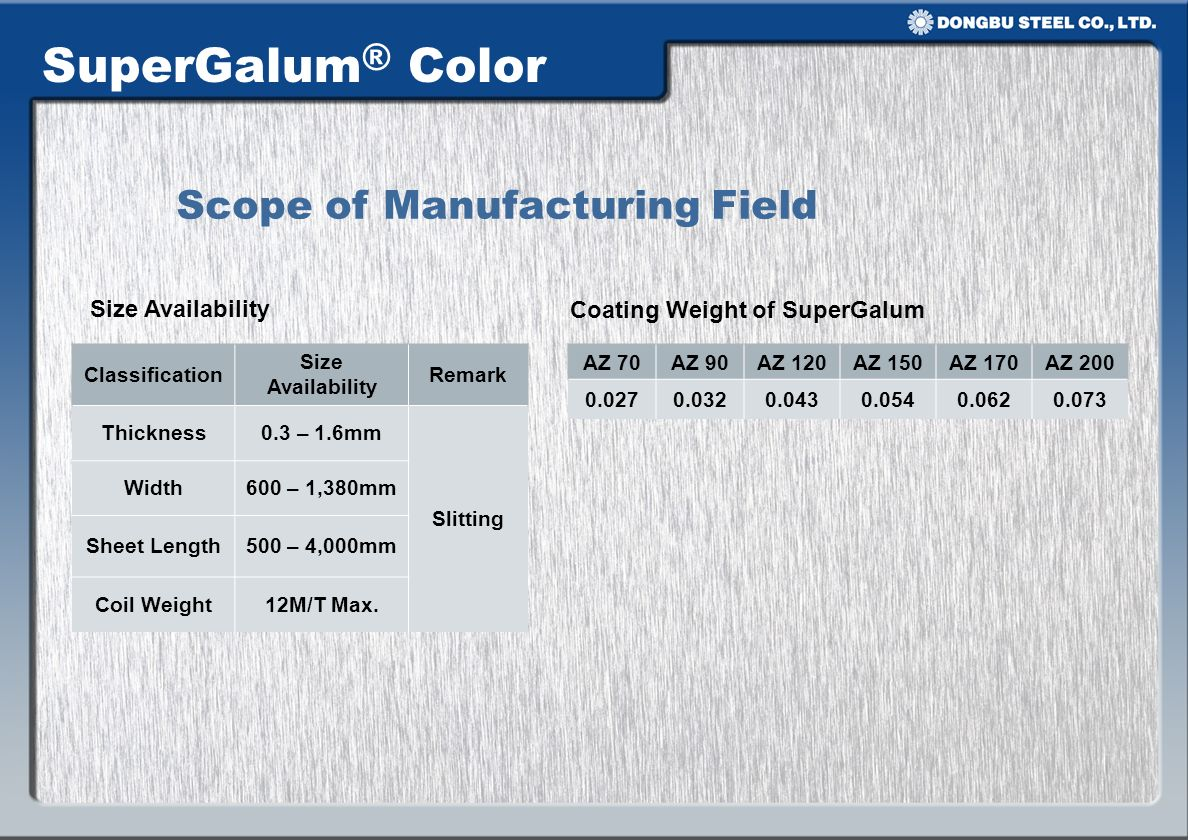 Scope of Manufacturing Field