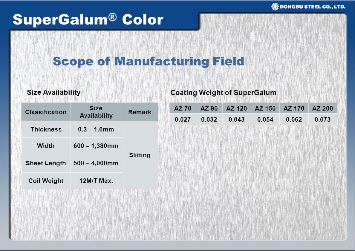 Scope of Manufacturing Field