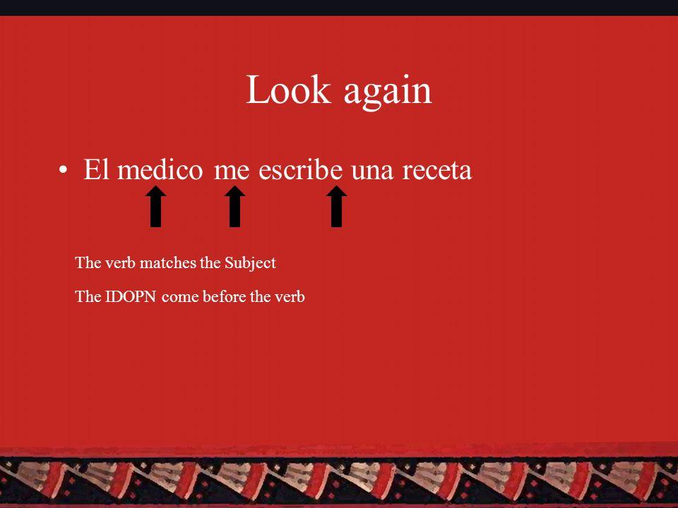 Look again El medico me escribe una receta