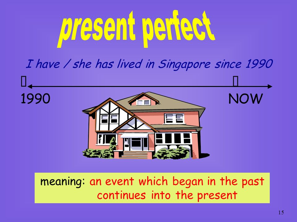 present perfect I have / she has lived in Singapore since 1990. ※ ※ 1990 NOW.
