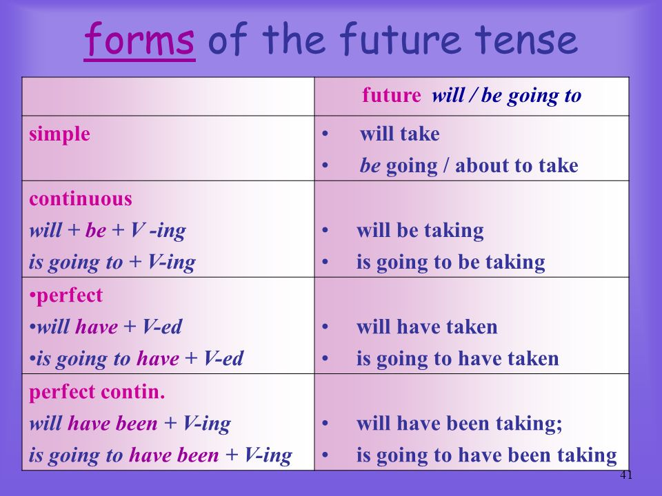 forms of the future tense