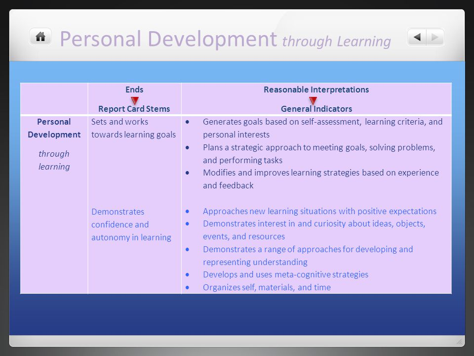 Personal Development through Learning