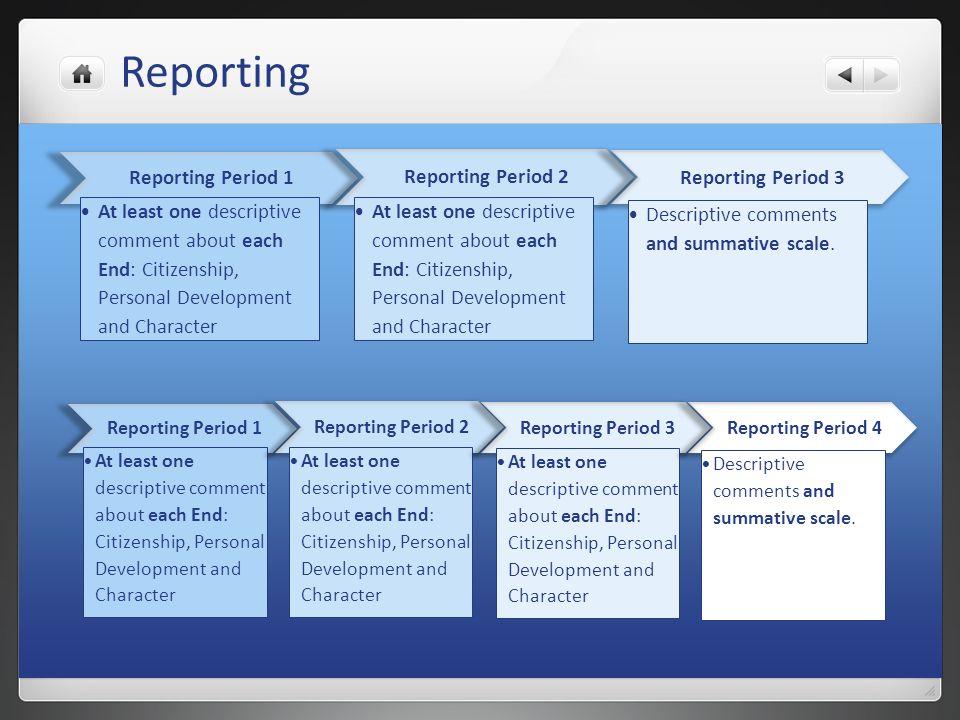 Reporting Reporting Period 1 Reporting Period 2 Reporting Period 3