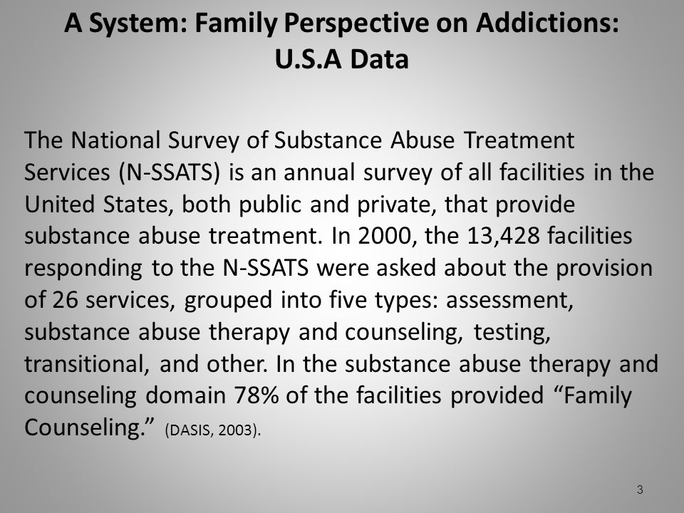 A System: Family Perspective on Addictions: U.S.A Data