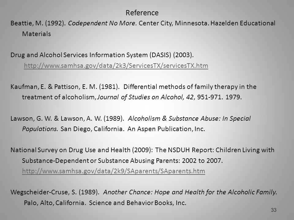 Reference Beattie, M. (1992). Codependent No More. Center City, Minnesota. Hazelden Educational. Materials.