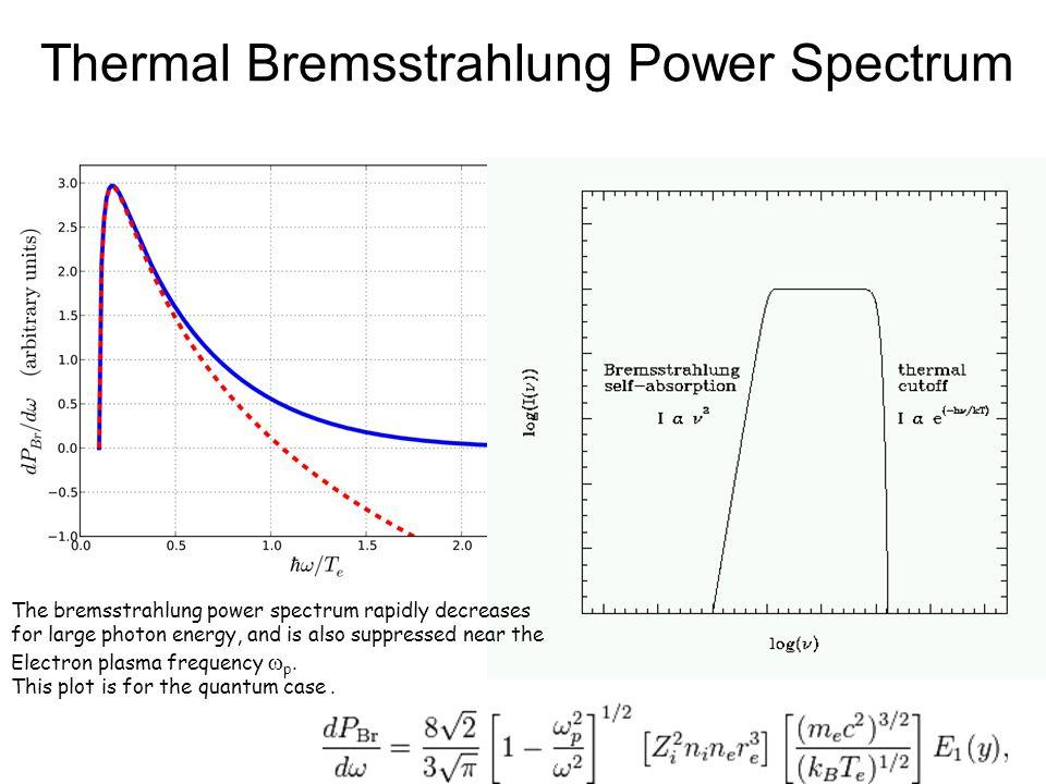 Thermal Bremsstrahlung Power Spectrum