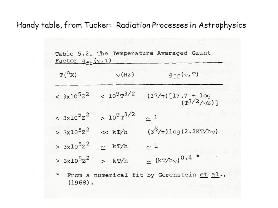 Handy table, from Tucker: Radiation Processes in Astrophysics