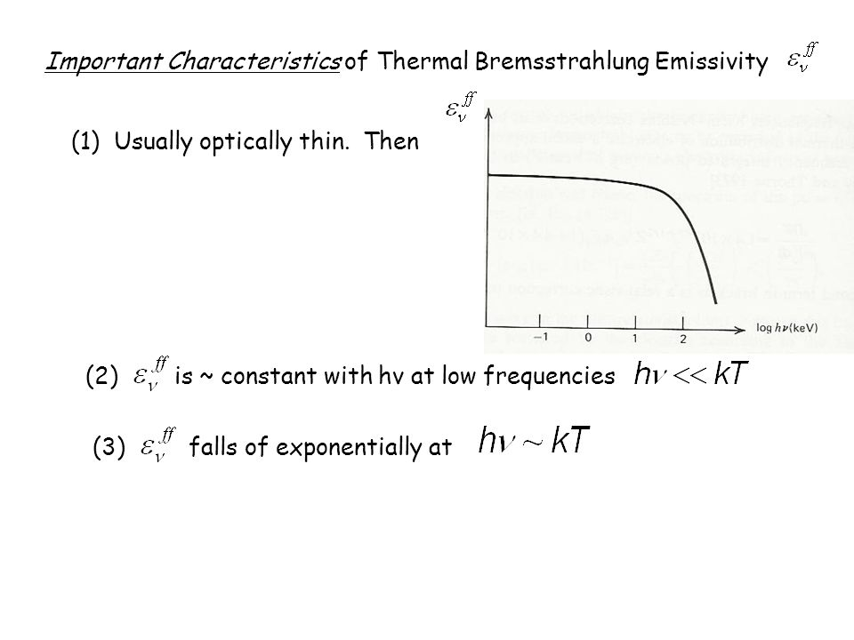 Important Characteristics of Thermal Bremsstrahlung Emissivity