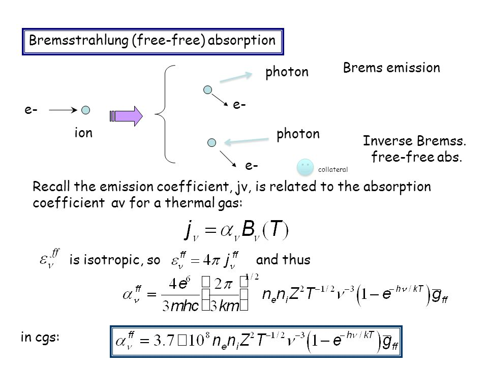 Bremsstrahlung (free-free) absorption