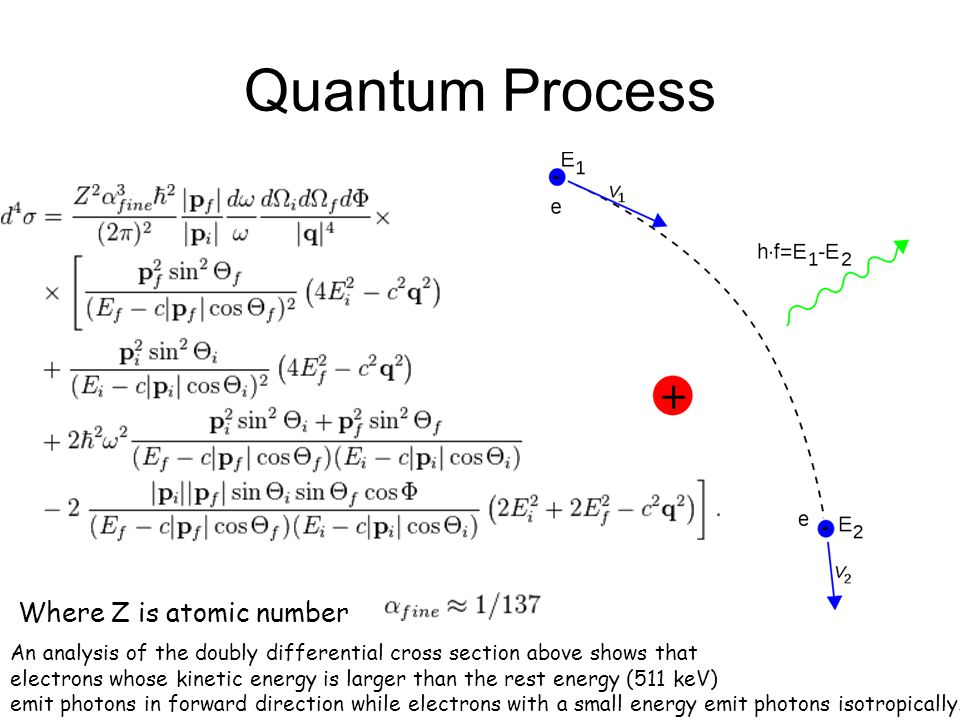 Quantum Process Where Z is atomic number