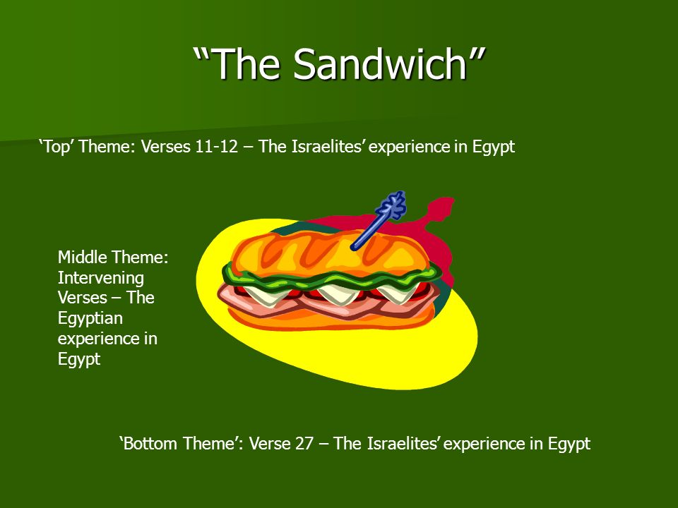 The Sandwich 'Top' Theme: Verses 11-12 – The Israelites' experience in Egypt. Middle Theme: Intervening Verses – The Egyptian experience in Egypt.