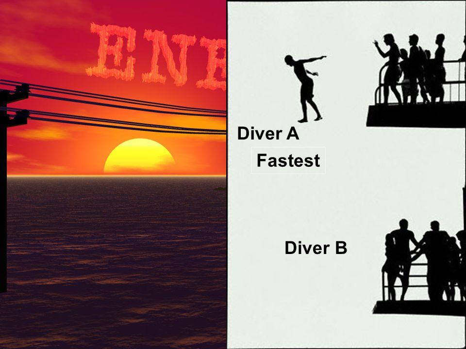 Diver A Fastest Diver B