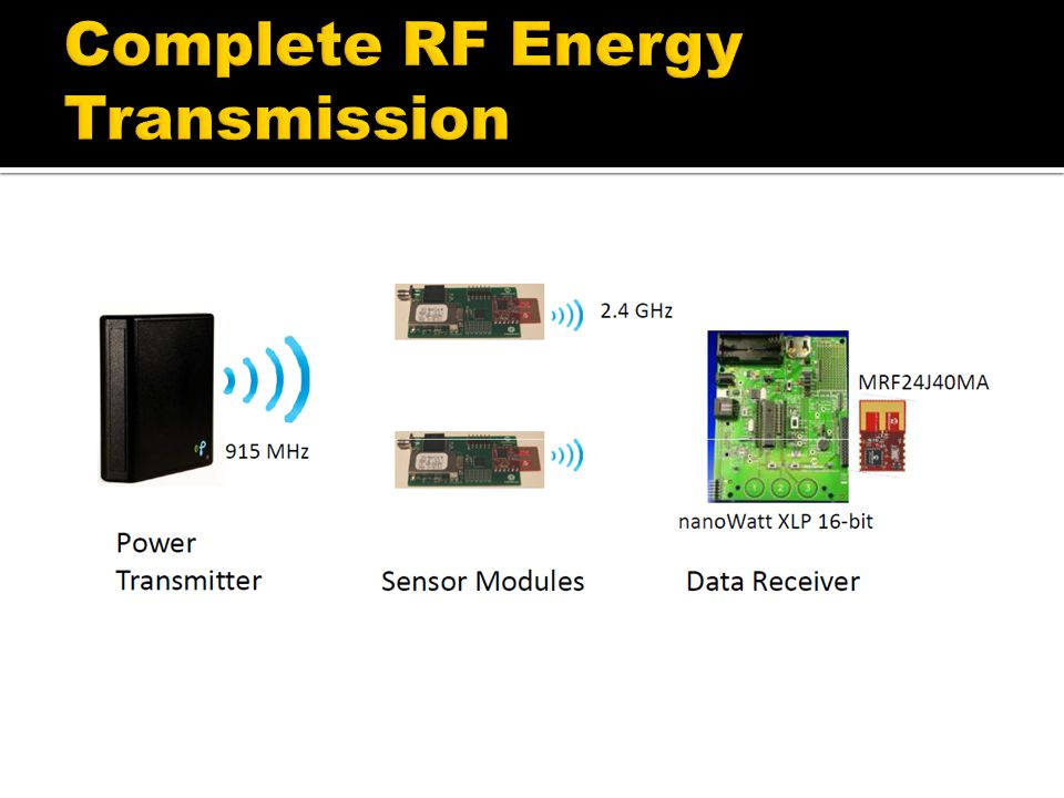 Complete RF Energy Transmission