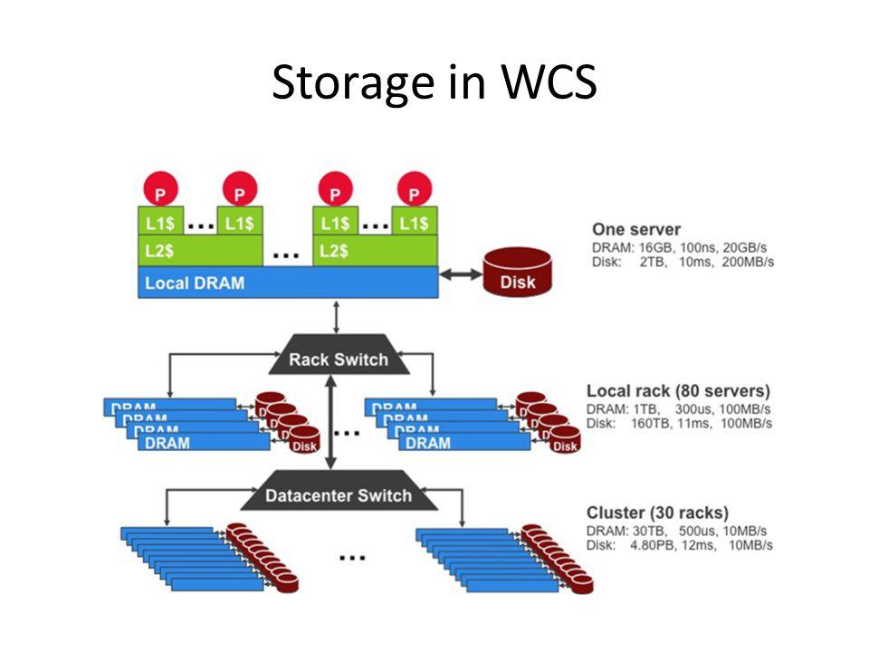 Storage in WCS