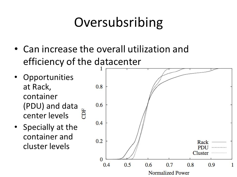 Oversubsribing Can increase the overall utilization and efficiency of the datacenter. Opportunities at Rack, container (PDU) and data center levels.