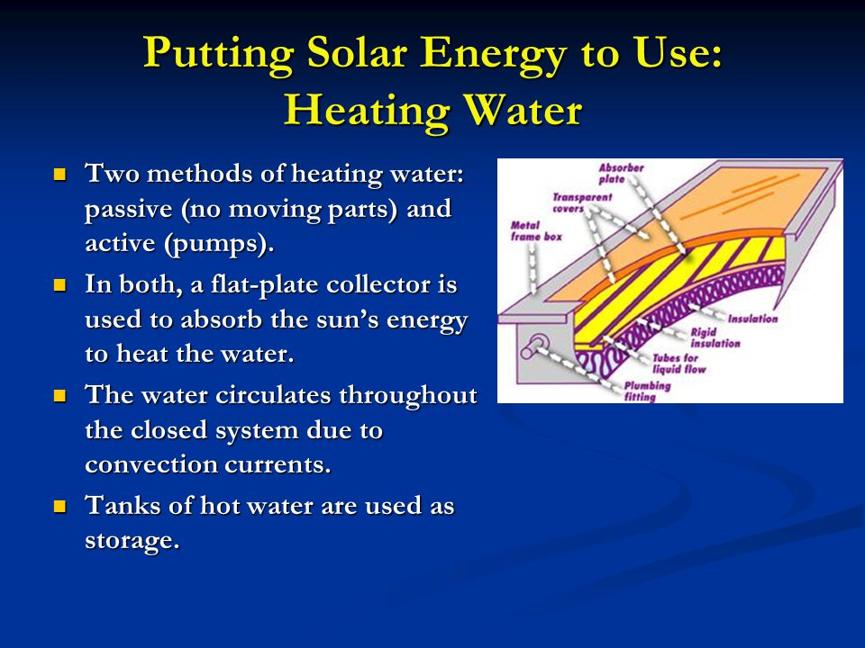Putting Solar Energy to Use: Heating Water