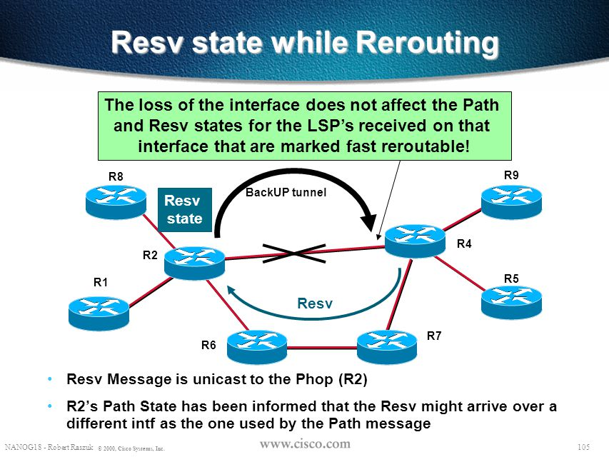 Resv state while Rerouting