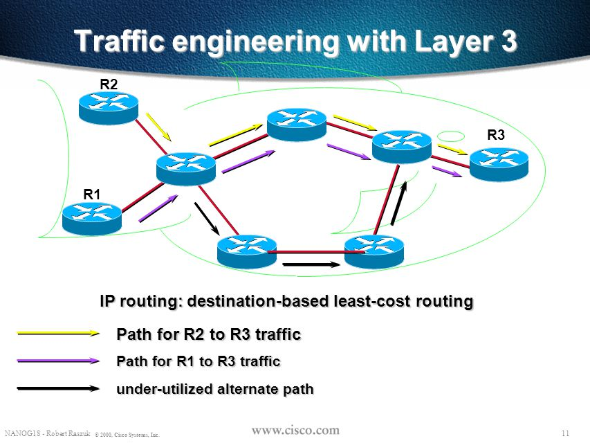 Traffic engineering with Layer 3
