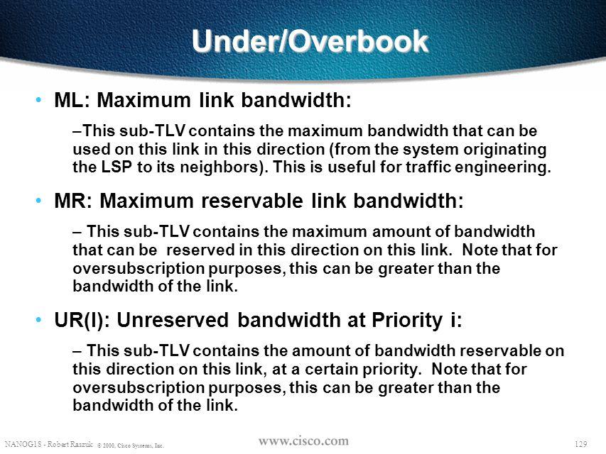 Under/Overbook ML: Maximum link bandwidth: