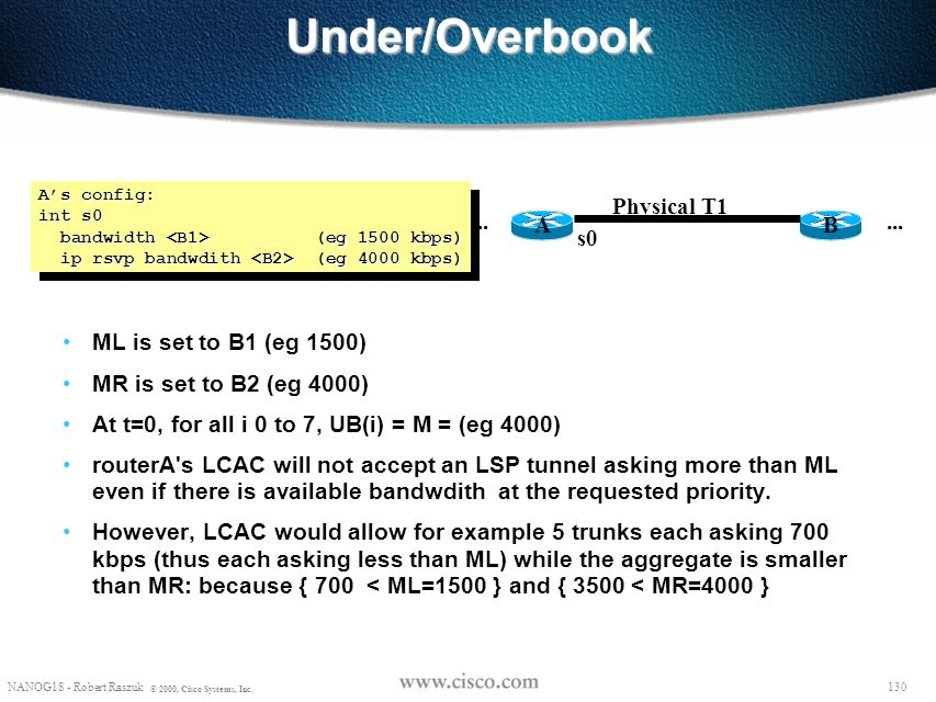 Under/Overbook Physical T1 ... A B ... s0 ML is set to B1 (eg 1500)