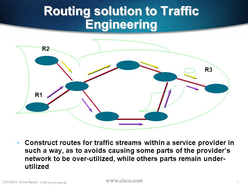 Routing solution to Traffic Engineering