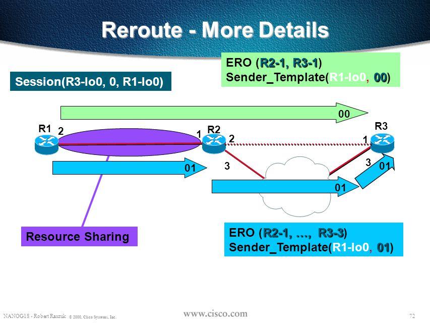 Reroute - More Details ERO (R2-1, R3-1) Sender_Template(R1-lo0, 00)