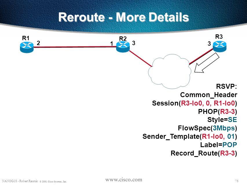 Reroute - More Details R3. R1. R2. 2. 1. 3. 3.
