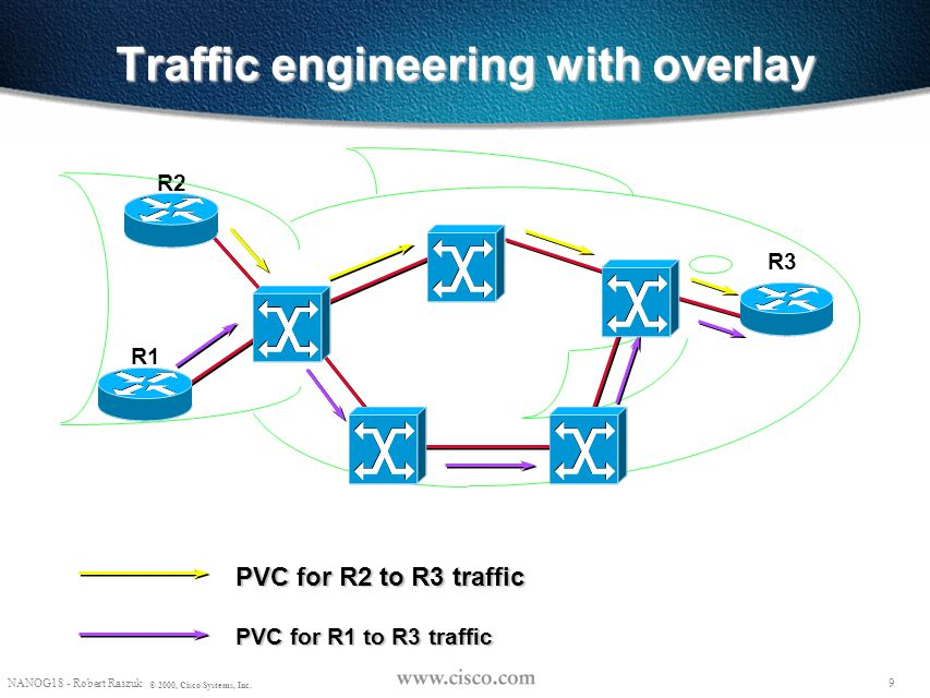 Traffic engineering with overlay