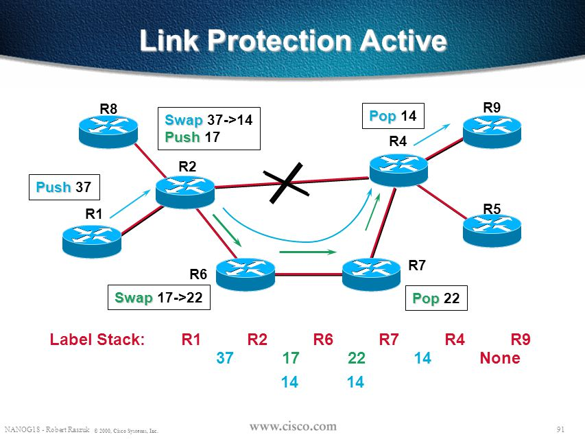 Link Protection Active
