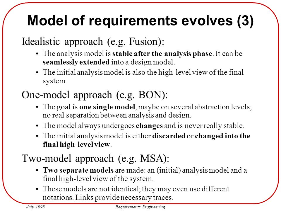 Model of requirements evolves (3)
