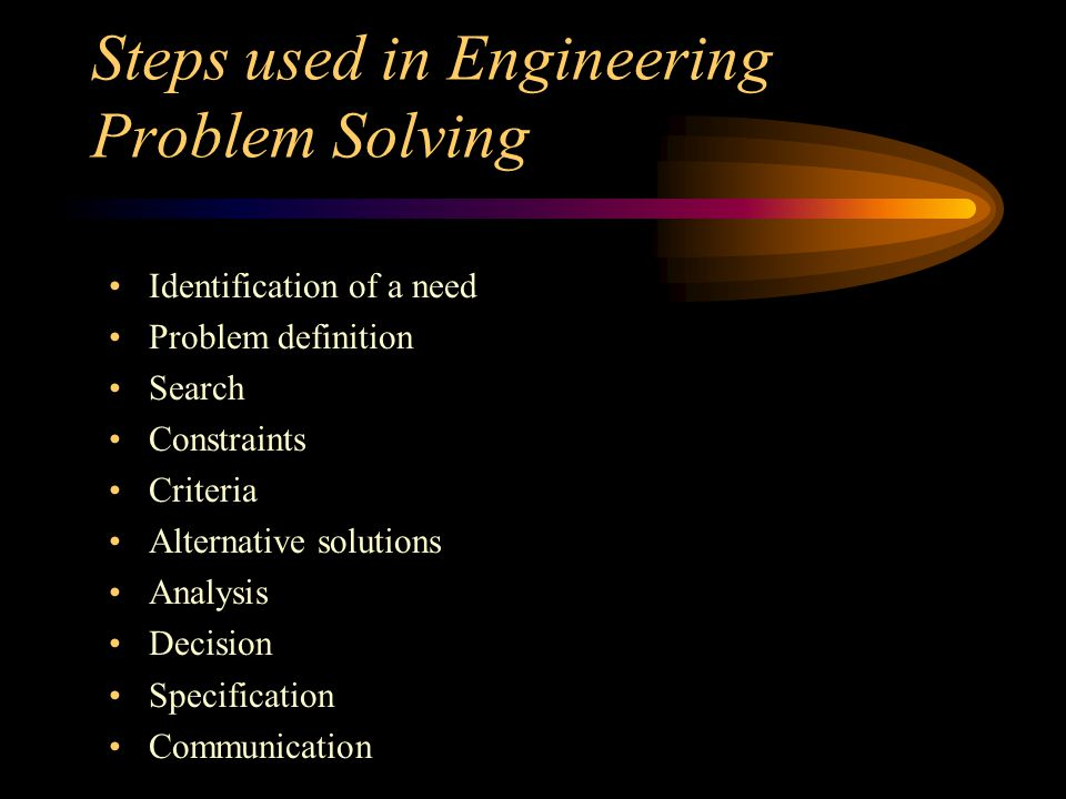 Steps used in Engineering Problem Solving