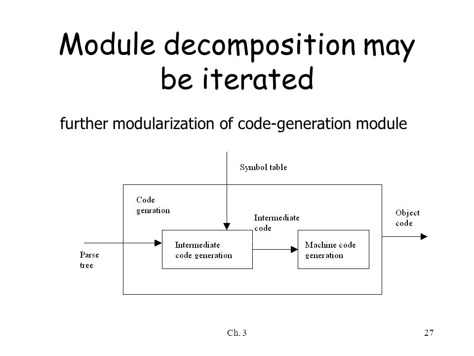 Module decomposition may be iterated