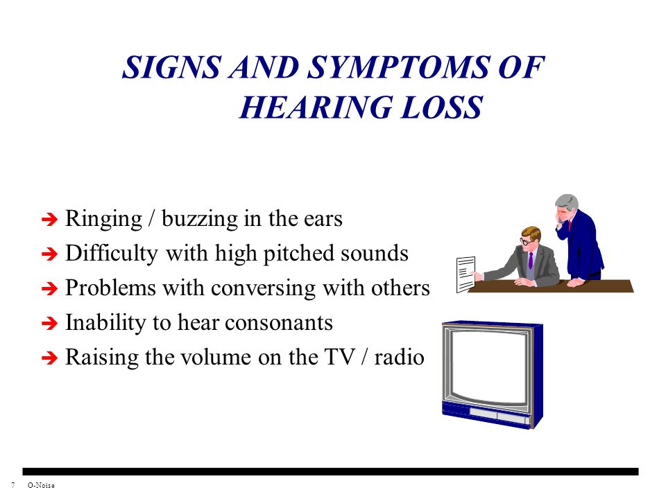 SIGNS AND SYMPTOMS OF HEARING LOSS